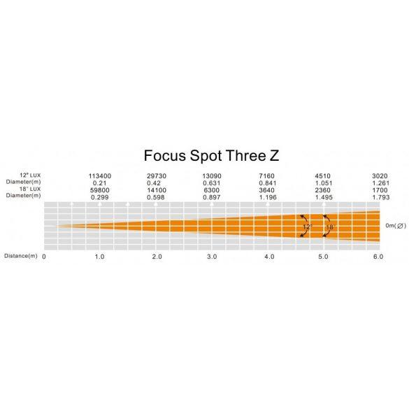 ADJ Focus Spot THREE (Archív)