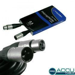 AC-PRO-XMXF/0,5 XLRm/f 0,5m - professzionális mikrofon kábel